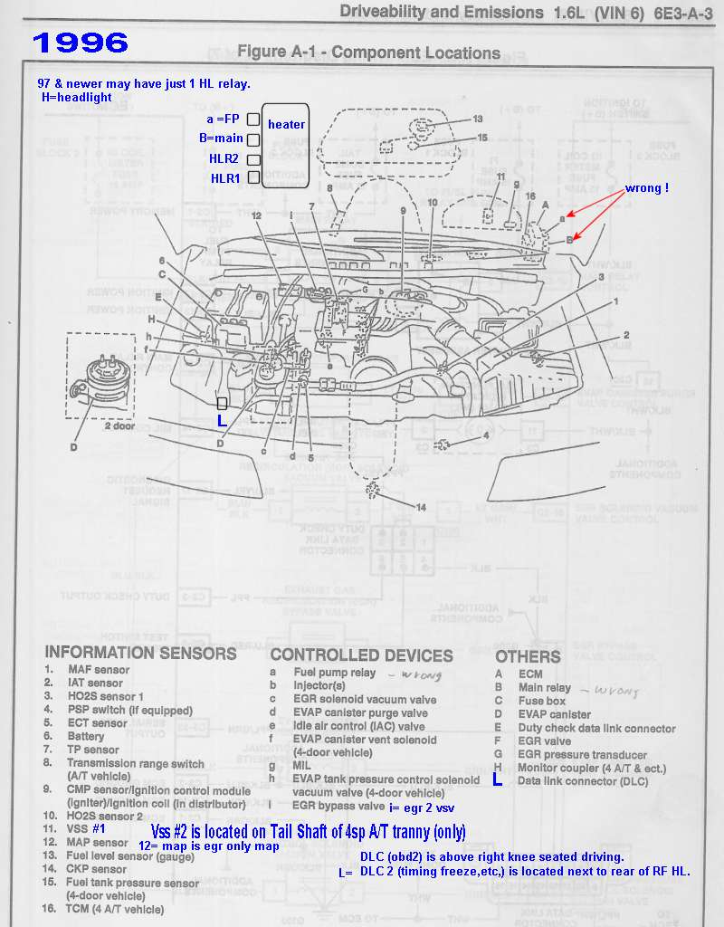 Car Drivetrain Diagram Awd additionally 1988 Toyota Wiring Diagram in addition justanswer   nissan 4kgh11993nissanmaximadriverside in addition 99 Stratus Camshaft Location together with 1986 Chevy C10 Wiring Diagram Power Windows. on power wheels wiring diagram jeep