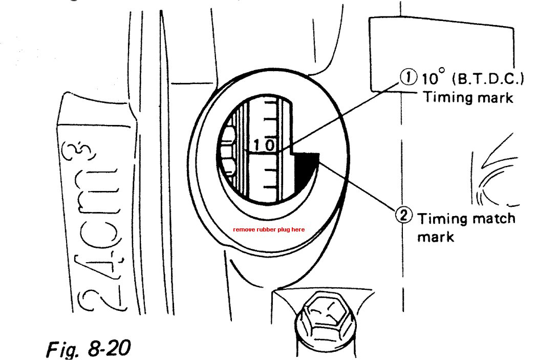 how to set ignition timing Subaru Grand Vitara i added the early non efi samurai distributor cap rotor rules here