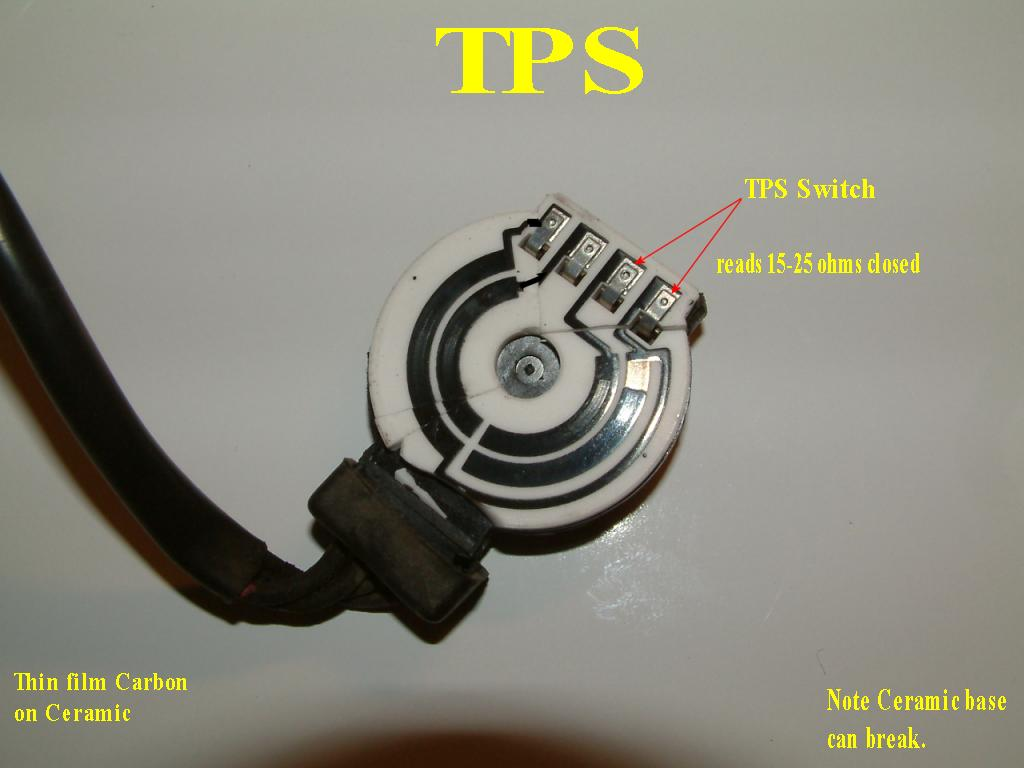 TPS testing and calibration , all sidekicks and trackers