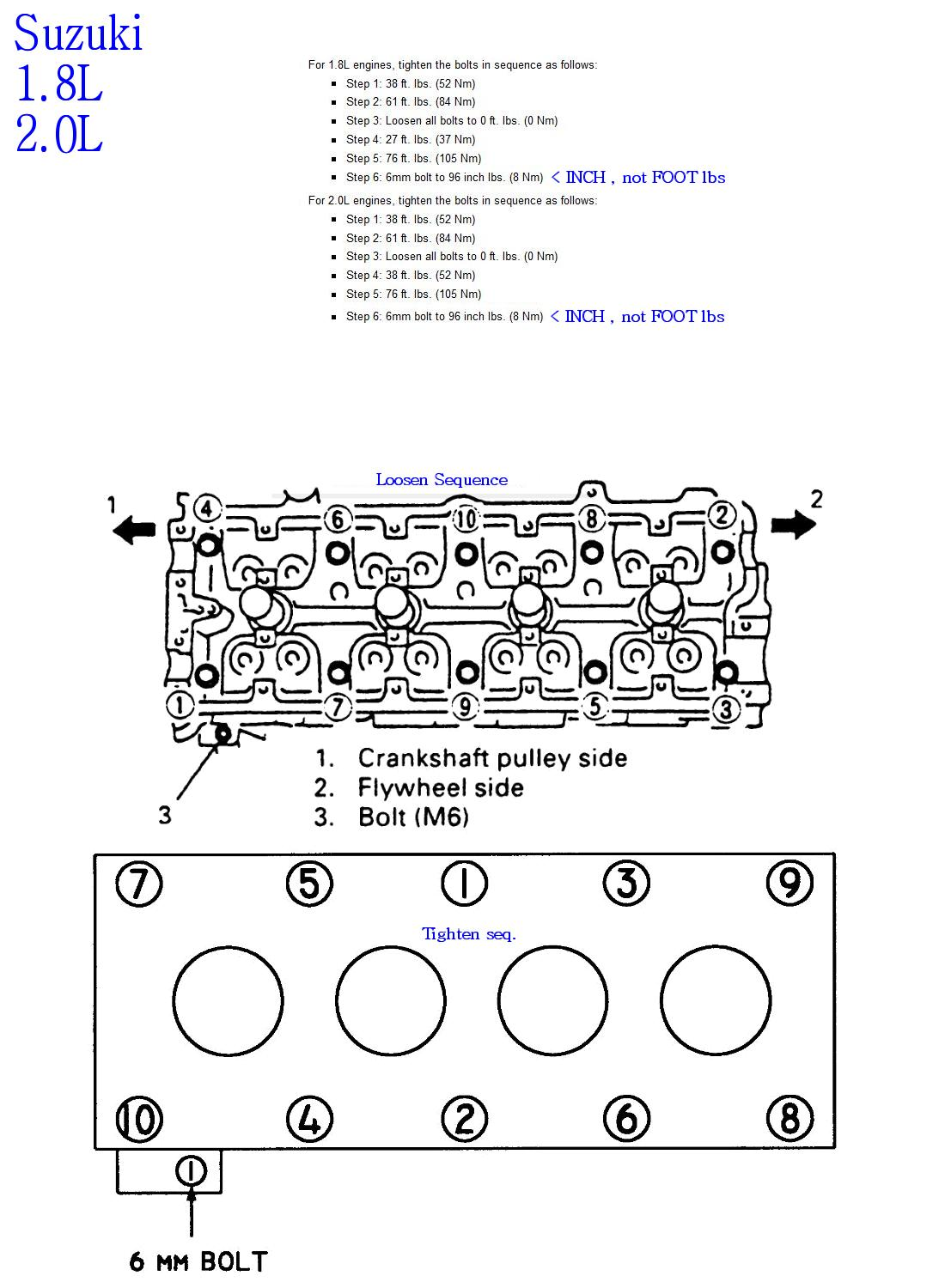 97 Geo Fuse Box Diagram on 1995 geo prizm fuse box diagram