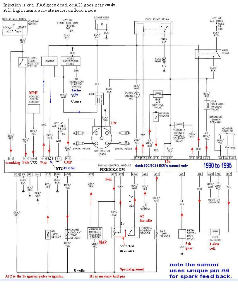 Magic Chef Mini Fridge Wiring Diagram
