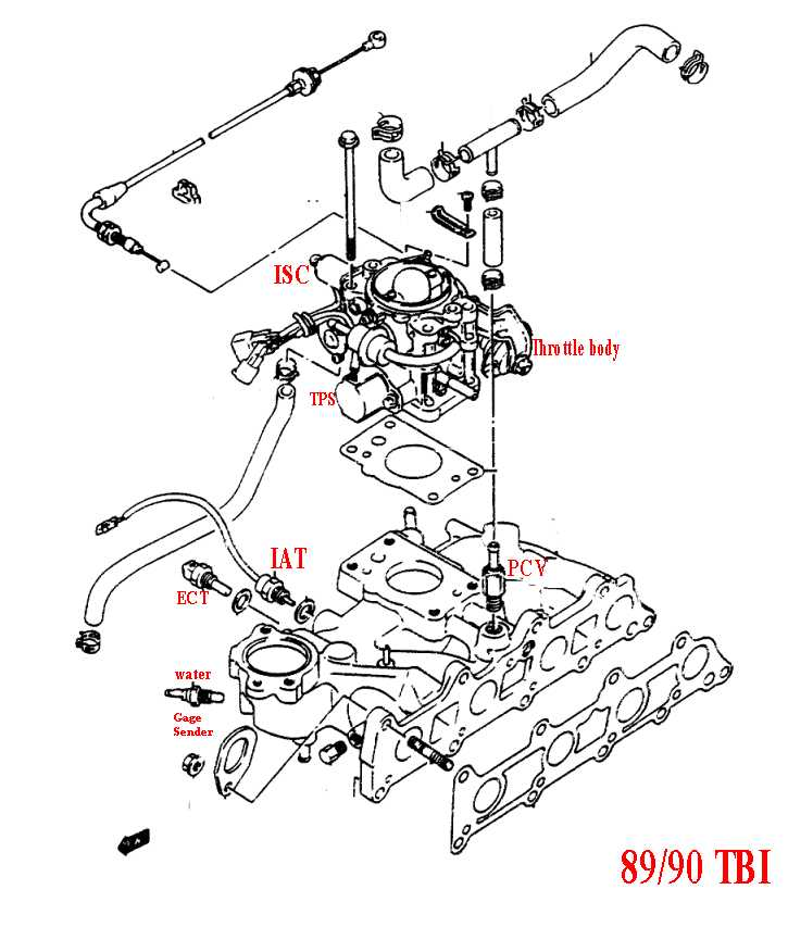 2002 Honda Civic Ex Fuse Box Diagram
