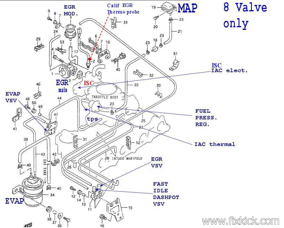 vacuum system    idle going from 1500-2000 rpms