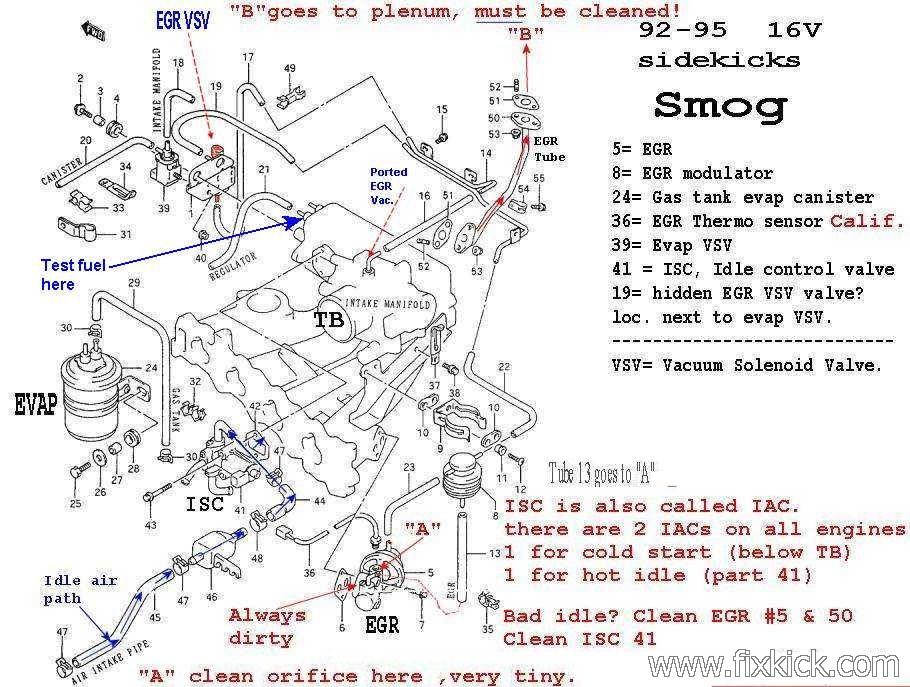 Suzuki Sidekick Vacuum Diagram Wiring Diagrams Controlrh62minijobimzde: Geo Metro Engine Wiring Diagram 41 Suzuki Sidekick At Gmaili.net