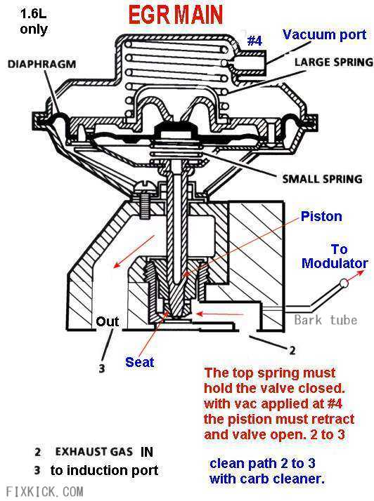 geo tracker 1997 egr valve diagram wiring diagram online Lifted Geo Tracker gen1 tests 1997 geo tracker pink geo tracker 1997 egr valve diagram