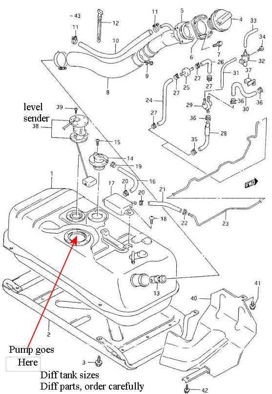 Testing The Fuel Gas Gauge Or Gas Gage Or Sender