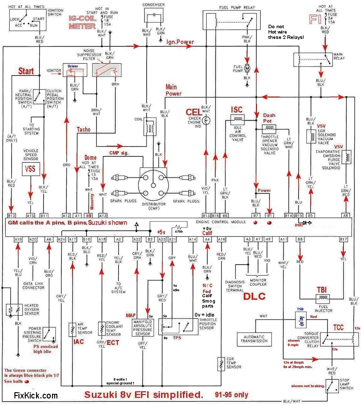 Suzuki Car Wiring Diagram Wiring Diagrams My
