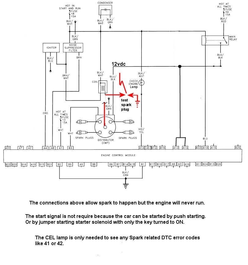 ECU Bench testing 16v engine