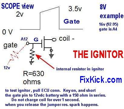 Igniter module gate signal