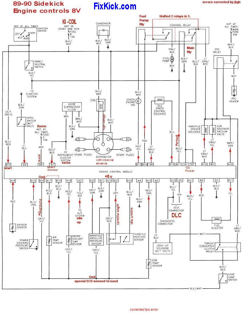 a crude and simplifed schematic page