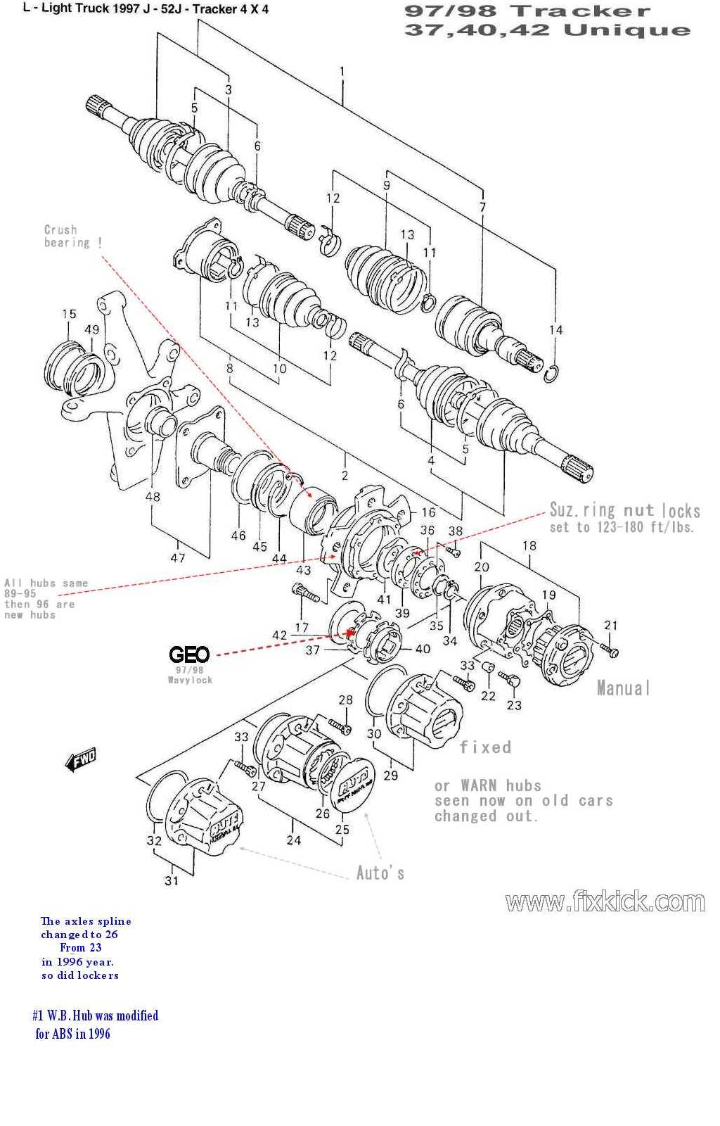 [all] servicing the front axle locking hubs