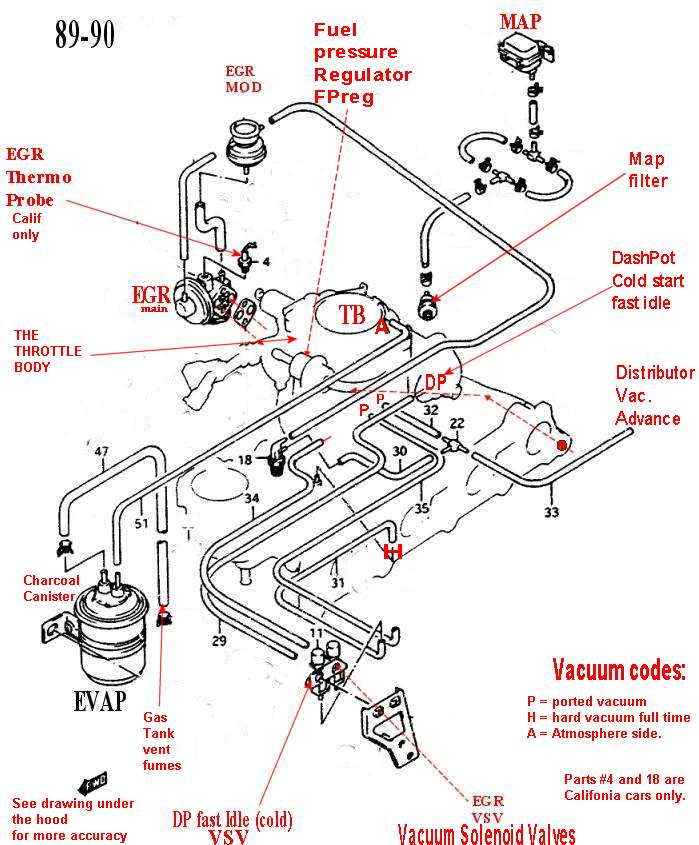 How to find which engine you have or the parts attached to it?  Jeep Carburetor Diagrams on mercury wiring diagrams, 89 jeep vacuum diagram, 89 jeep j10 fuel line routing, 89 jeep yj carborautor diagram, 89 jeep engines,